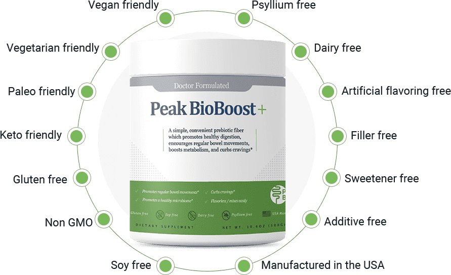 Peak BioBoost Reviews – Does Peak BioBoost Really Work?